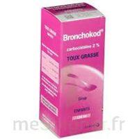 BRONCHOKOD ENFANTS 2 POUR CENT, sirop à SAINT-GERMAIN-DU-PUY